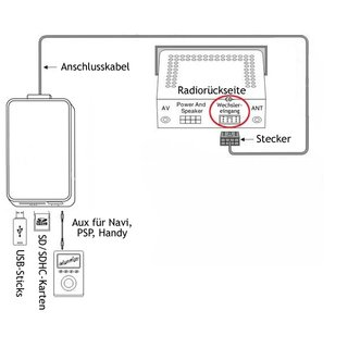 Wiiki USB SD AUX Adapter Audi 8pin + 20pin Stecker
