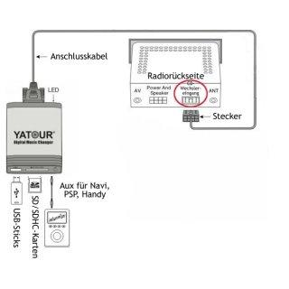 Brilliant Yatour Usb Sd Aux Adapter Peugeot Citroen Rd3 Rm2 Rb3 Wiring 101 Hemtstreekradiomeanderfmnl