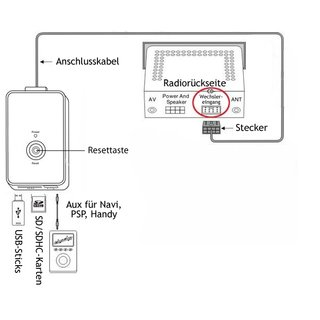 Anycar Musik USB SD AUX Adapter Audi 12pin ab 2010